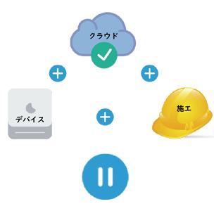 IoT MTLなら一社で完結