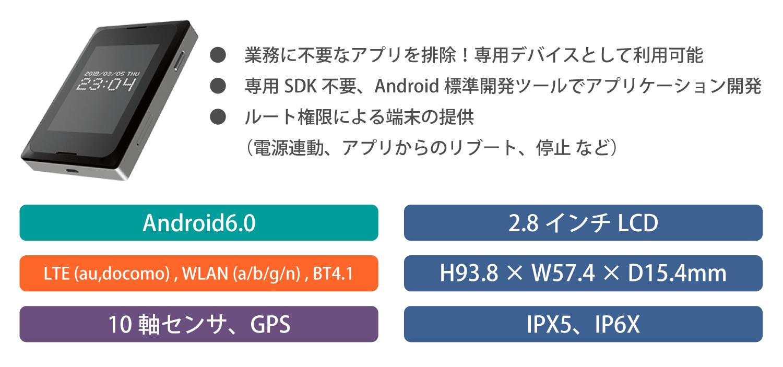 TKZ-01